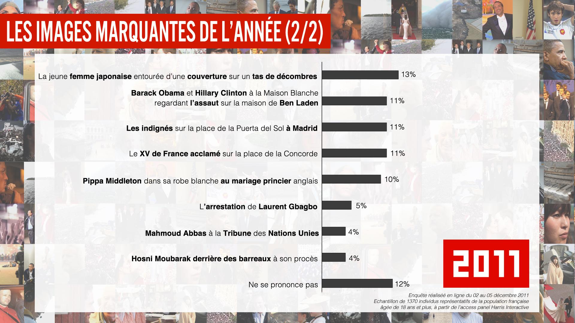 les images marquantes de l annee 2011 2 2011, Le roman de lannée   France 2